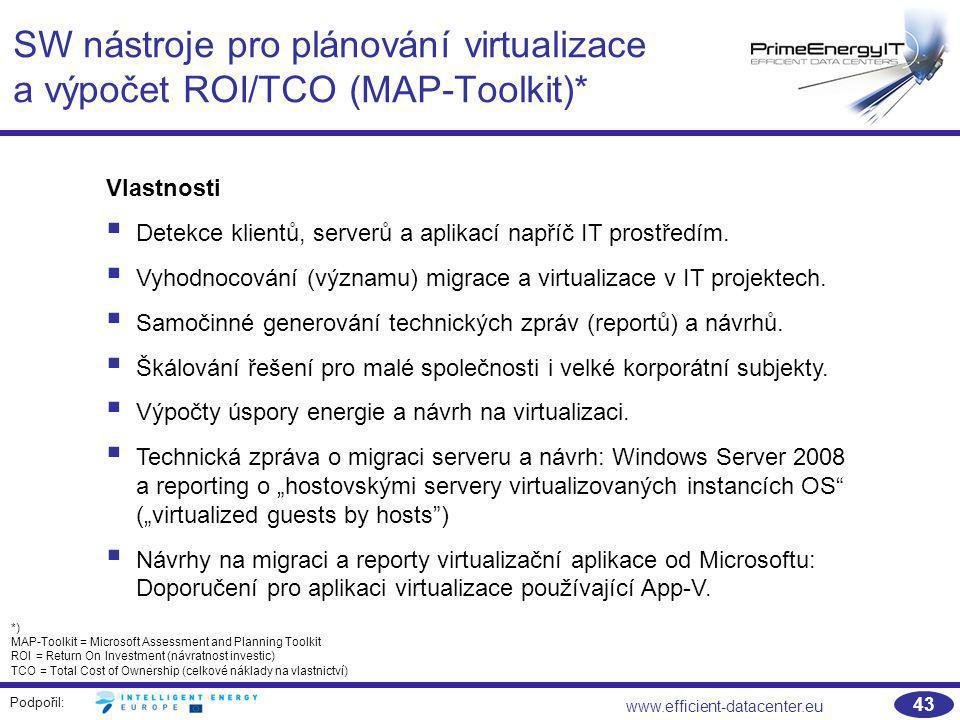 SW nástroje pro plánování virtualizace a výpočet ROI/TCO (MAP-Toolkit)*