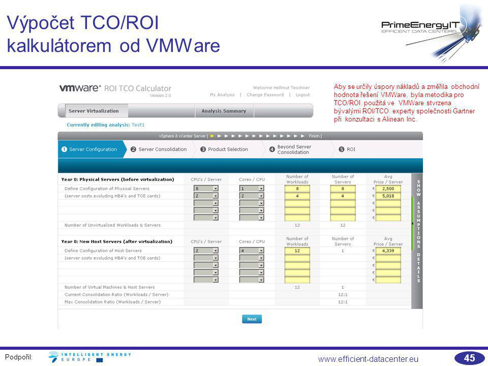 Výpočet TCO/ROI kalkulátorem od VMWare