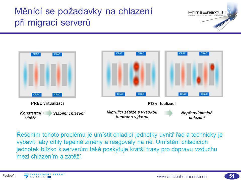 Měnící se požadavky na chlazení při migraci serverů