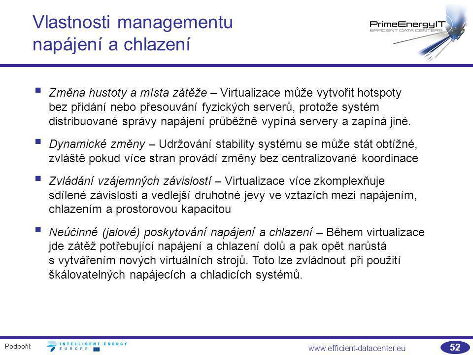Vlastnosti managementu napájení a chlazení