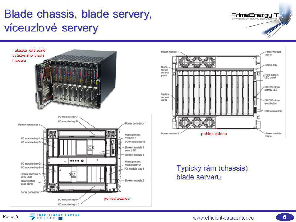 Typický rám (chassis) blade serveru