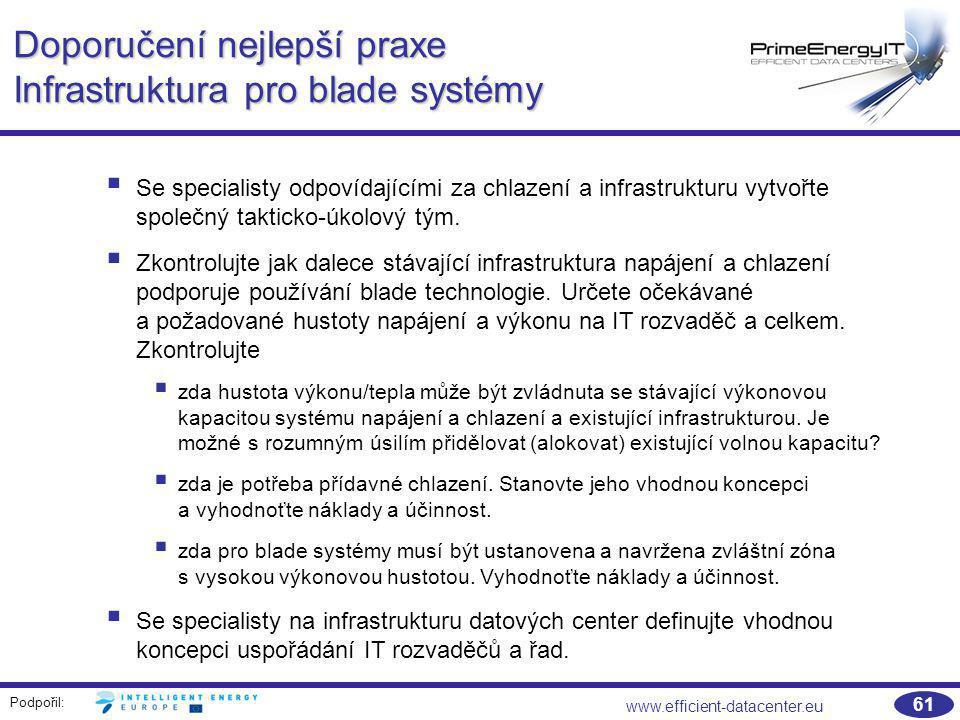 Doporučení nejlepší praxe Infrastruktura pro blade systémy