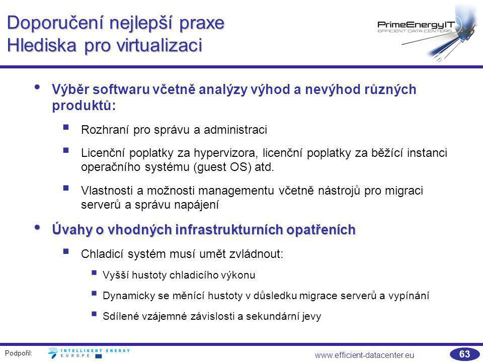 Doporučení nejlepší praxe Hlediska pro virtualizaci