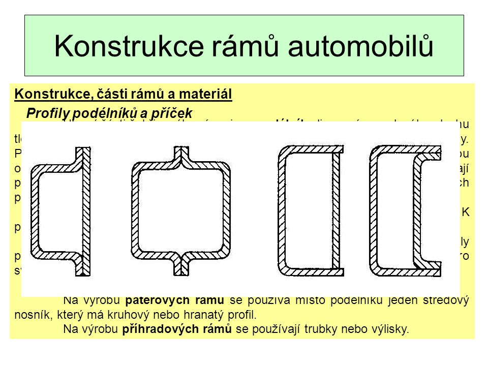 Konstrukce rámů automobilů