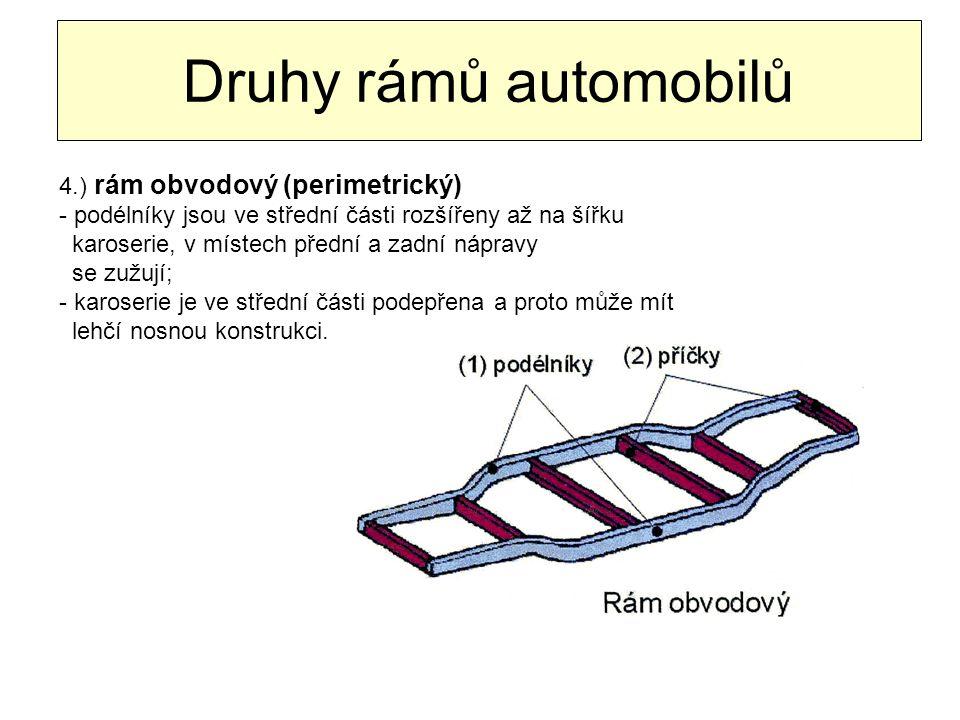 Druhy rámů automobilů 4.) rám obvodový (perimetrický)
