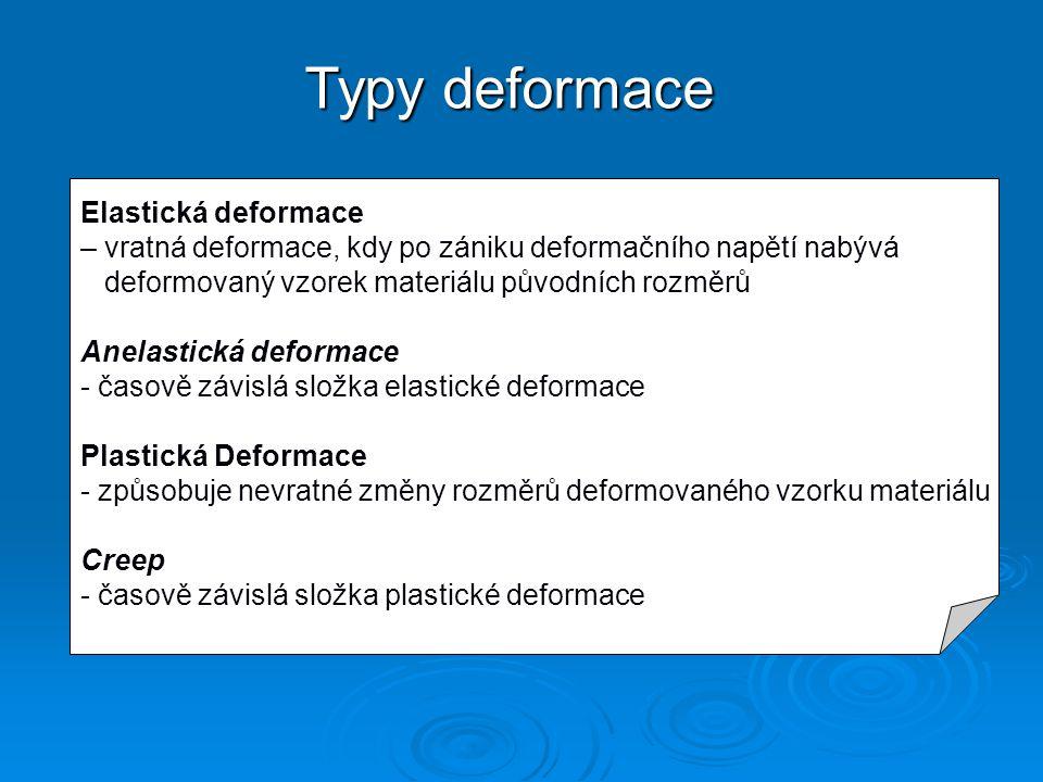 Typy deformace Elastická deformace – vratná deformace, kdy po zániku deformačního napětí nabývá deformovaný vzorek materiálu původních rozměrů.