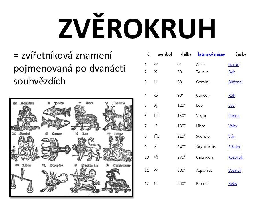 ZVĚROKRUH = zvířetníková znamení pojmenovaná po dvanácti souhvězdích