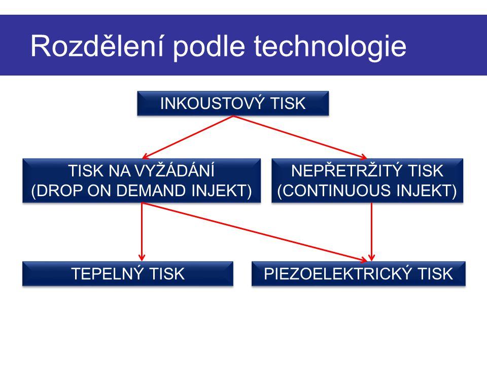 Rozdělení podle technologie