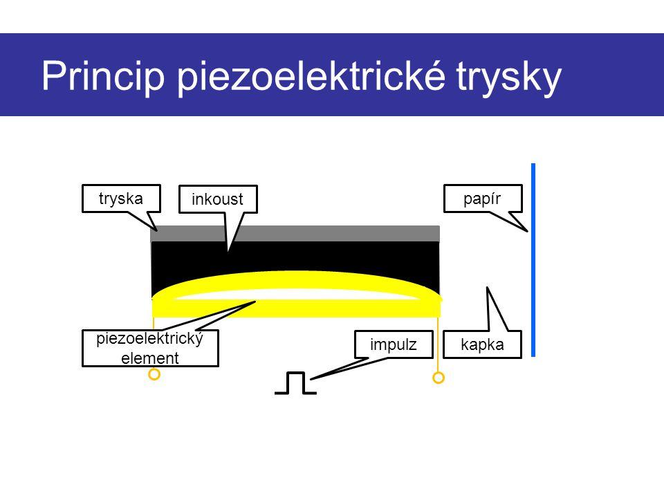 Princip piezoelektrické trysky