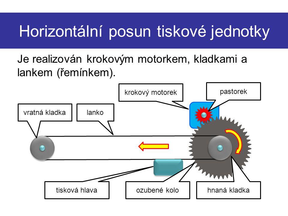 Horizontální posun tiskové jednotky