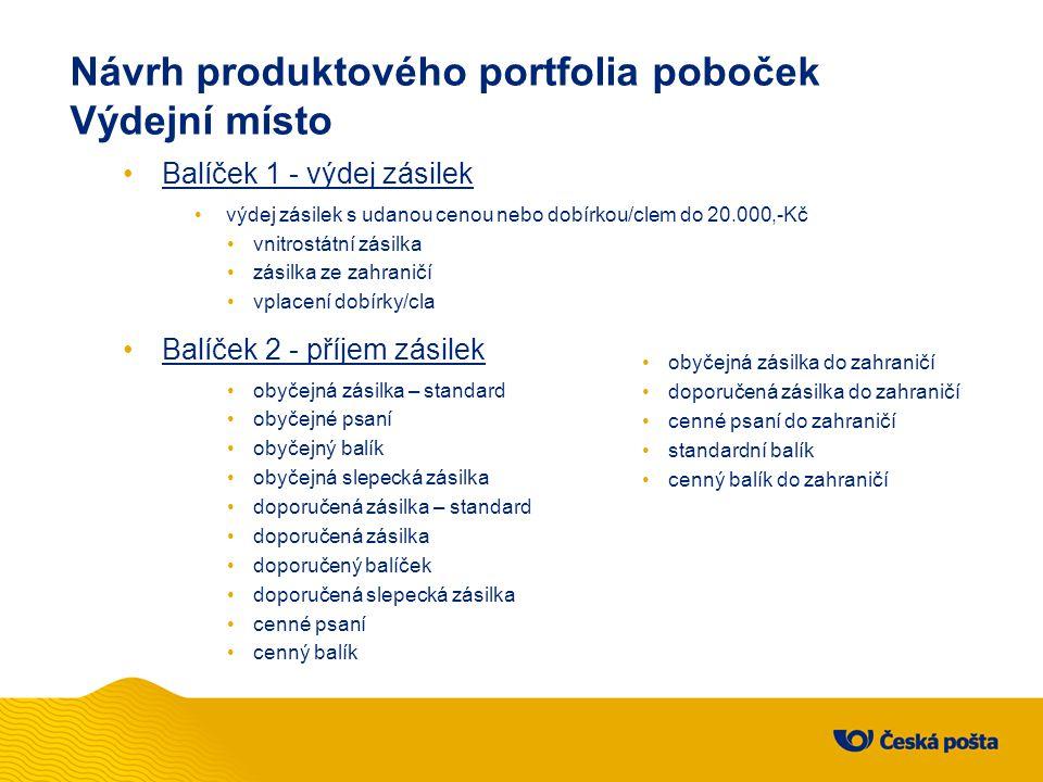 Návrh produktového portfolia poboček Výdejní místo