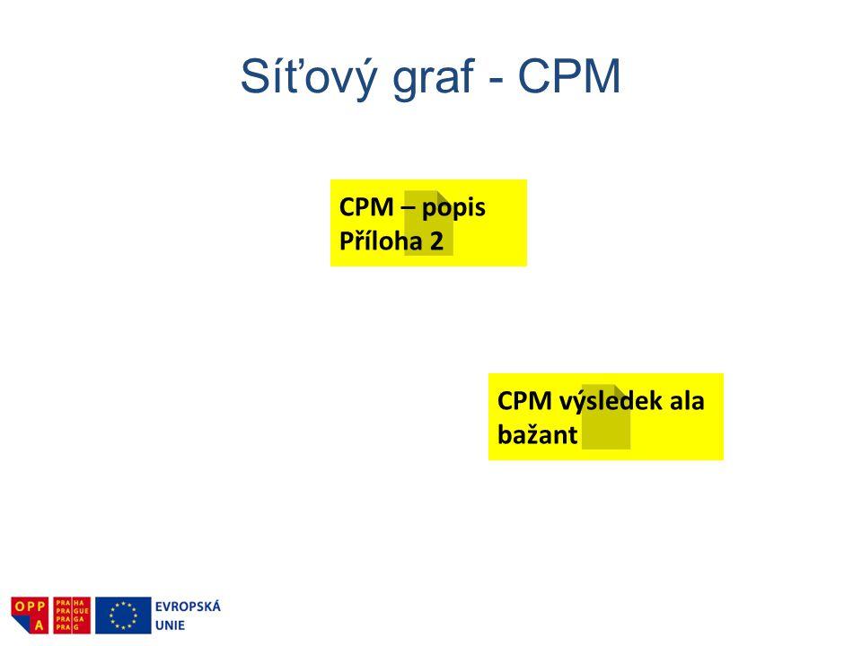 Síťový graf - CPM CPM – popis Příloha 2 CPM výsledek ala bažant