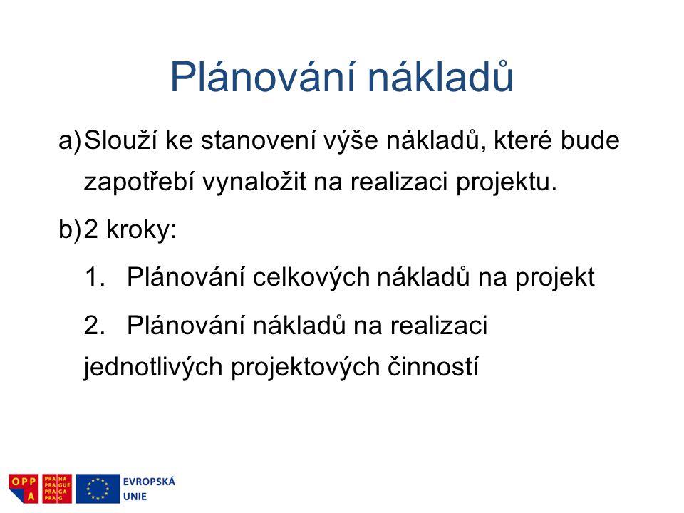 Plánování nákladů a) Slouží ke stanovení výše nákladů, které bude zapotřebí vynaložit na realizaci projektu.