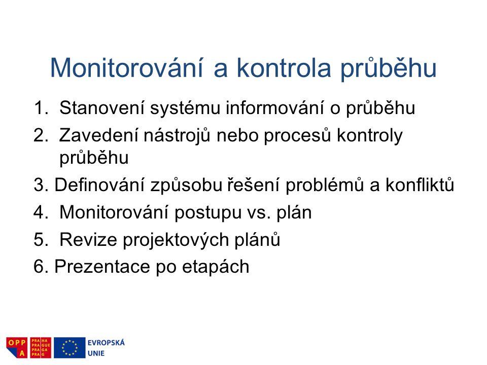 Monitorování a kontrola průběhu