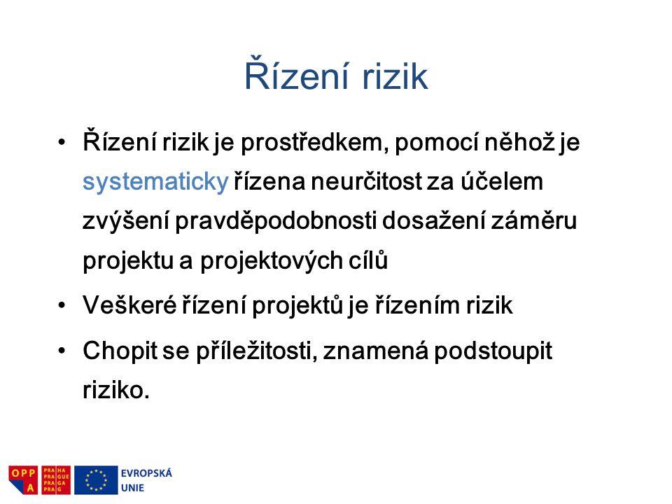 Řízení rizik