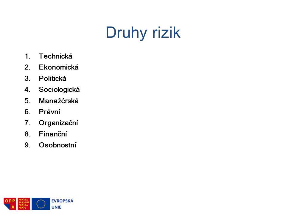 Druhy rizik Technická Ekonomická Politická Sociologická Manažérská