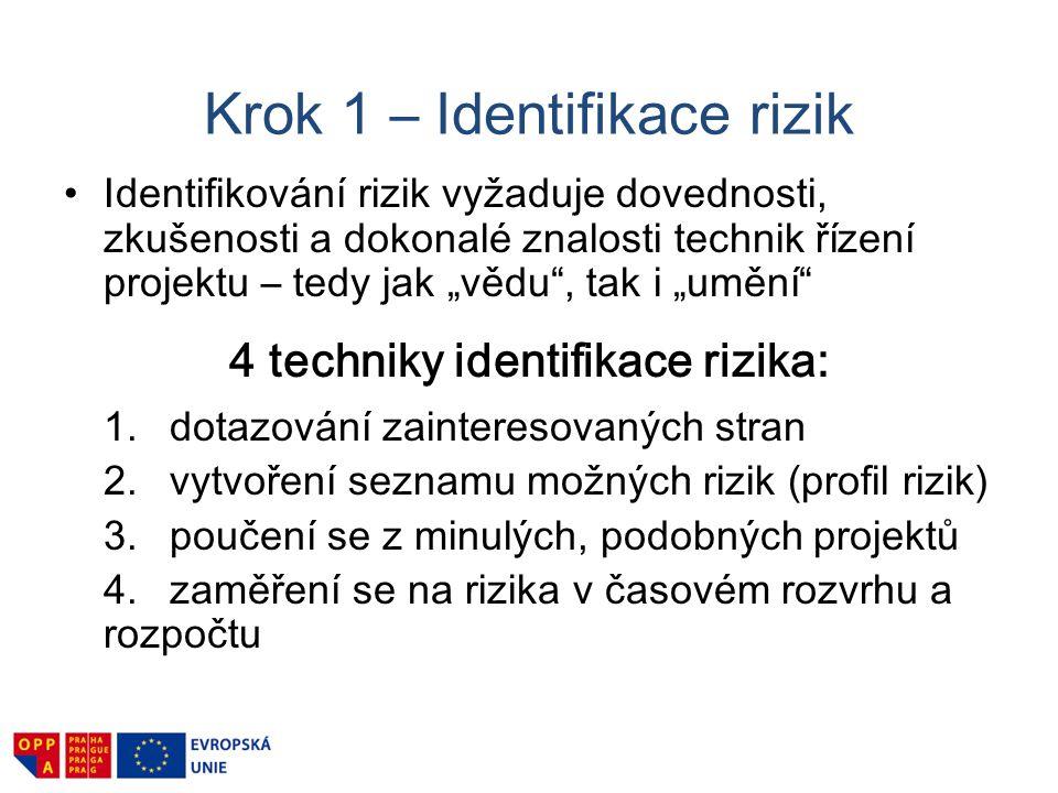 Krok 1 – Identifikace rizik