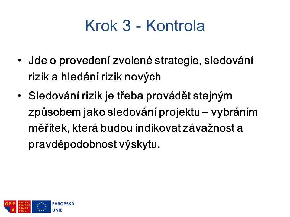 Krok 3 - Kontrola Jde o provedení zvolené strategie, sledování rizik a hledání rizik nových.