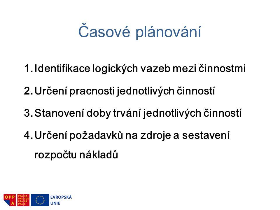 Časové plánování 1. Identifikace logických vazeb mezi činnostmi