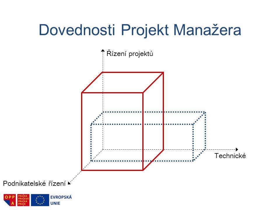 Dovednosti Projekt Manažera