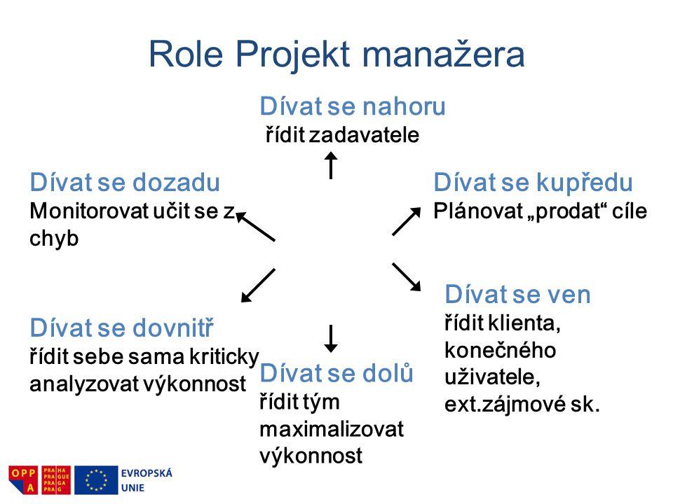 Role Projekt manažera Dívat se nahoru Dívat se dozadu Dívat se kupředu