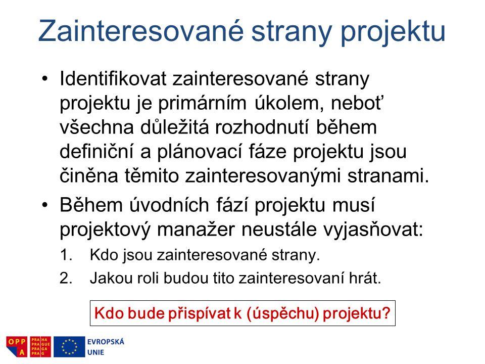 Zainteresované strany projektu