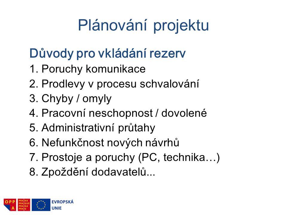 Plánování projektu Důvody pro vkládání rezerv 1. Poruchy komunikace