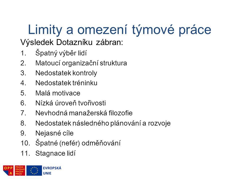 Limity a omezení týmové práce