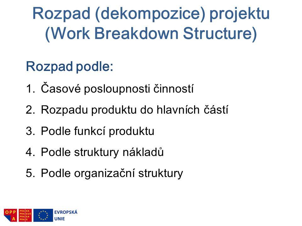 Rozpad (dekompozice) projektu (Work Breakdown Structure)