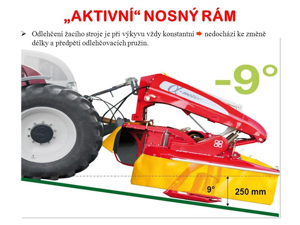"""""""AKTIVNÍ NOSNÝ RÁM 9° 250 mm"""