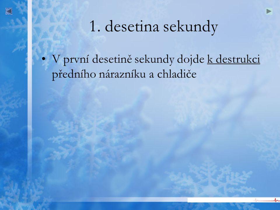 1. desetina sekundy V první desetině sekundy dojde k destrukci předního nárazníku a chladiče
