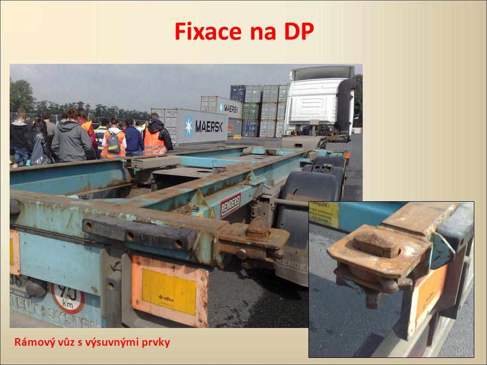 Fixace na DP Rámový vůz s výsuvnými prvky