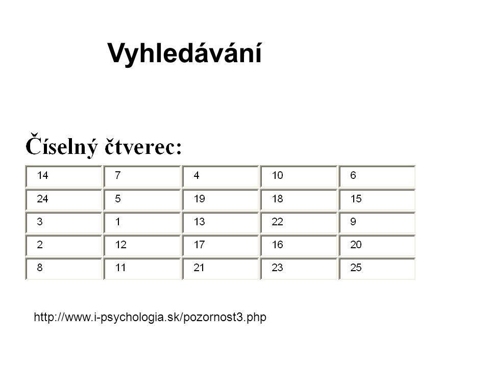 Vyhledávání http://www.i-psychologia.sk/pozornost3.php