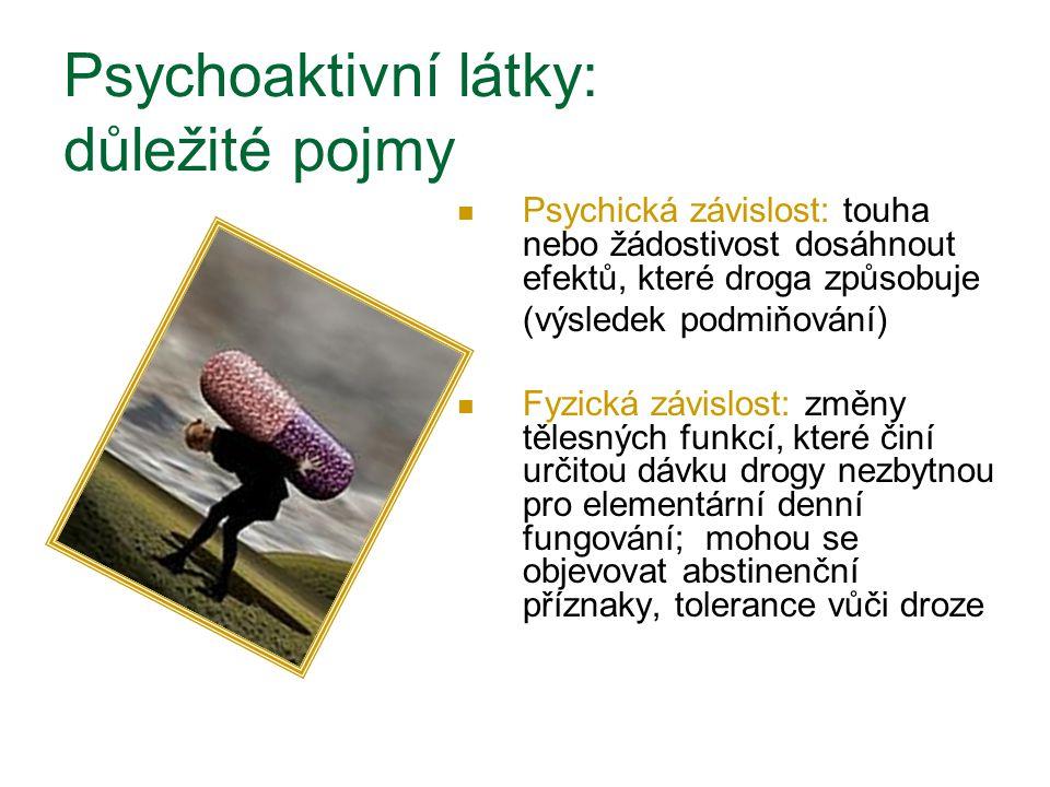 Psychoaktivní látky: důležité pojmy