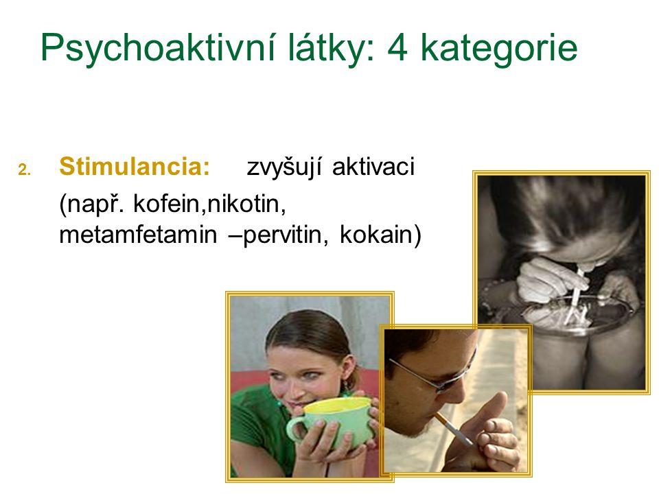 Psychoaktivní látky: 4 kategorie