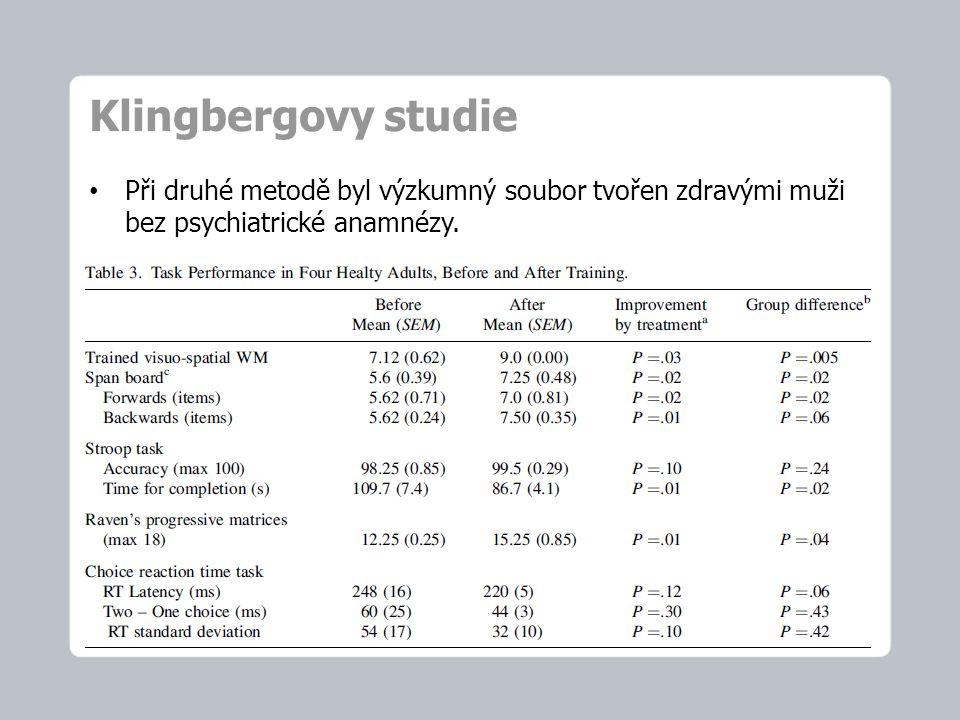 Klingbergovy studie Při druhé metodě byl výzkumný soubor tvořen zdravými muži bez psychiatrické anamnézy.