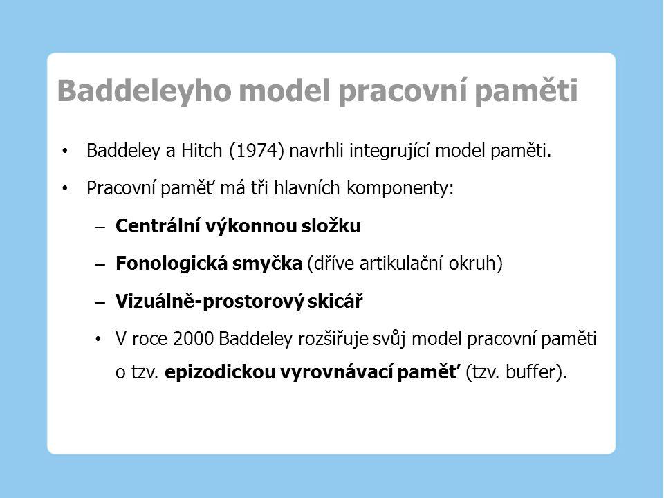 Baddeleyho model pracovní paměti
