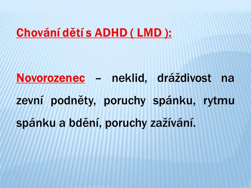 Chování dětí s ADHD ( LMD ):