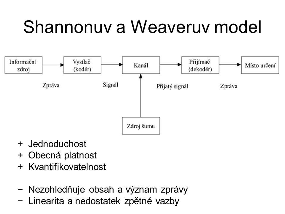 Shannonuv a Weaveruv model