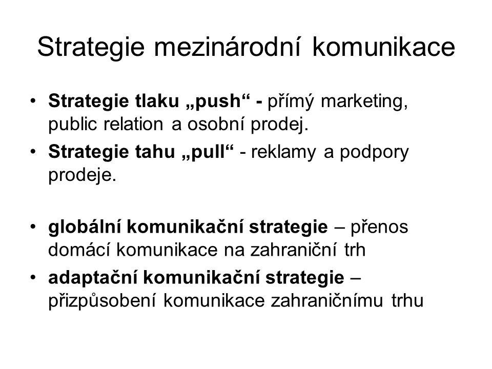 Strategie mezinárodní komunikace