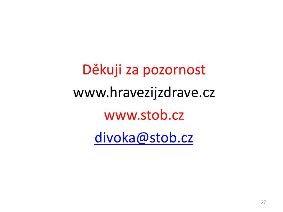 Děkuji za pozornost www.hravezijzdrave.cz www.stob.cz divoka@stob.cz