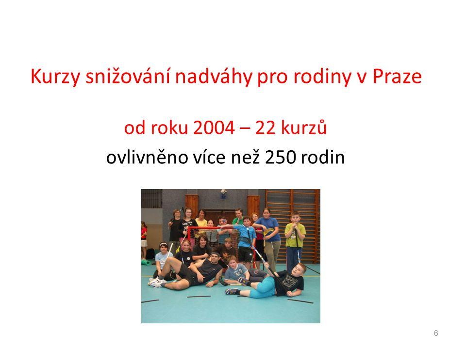 Kurzy snižování nadváhy pro rodiny v Praze