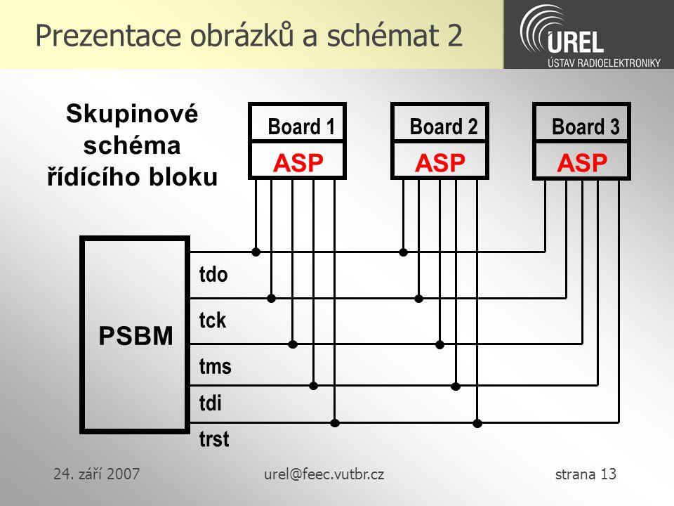 Prezentace obrázků a schémat 2