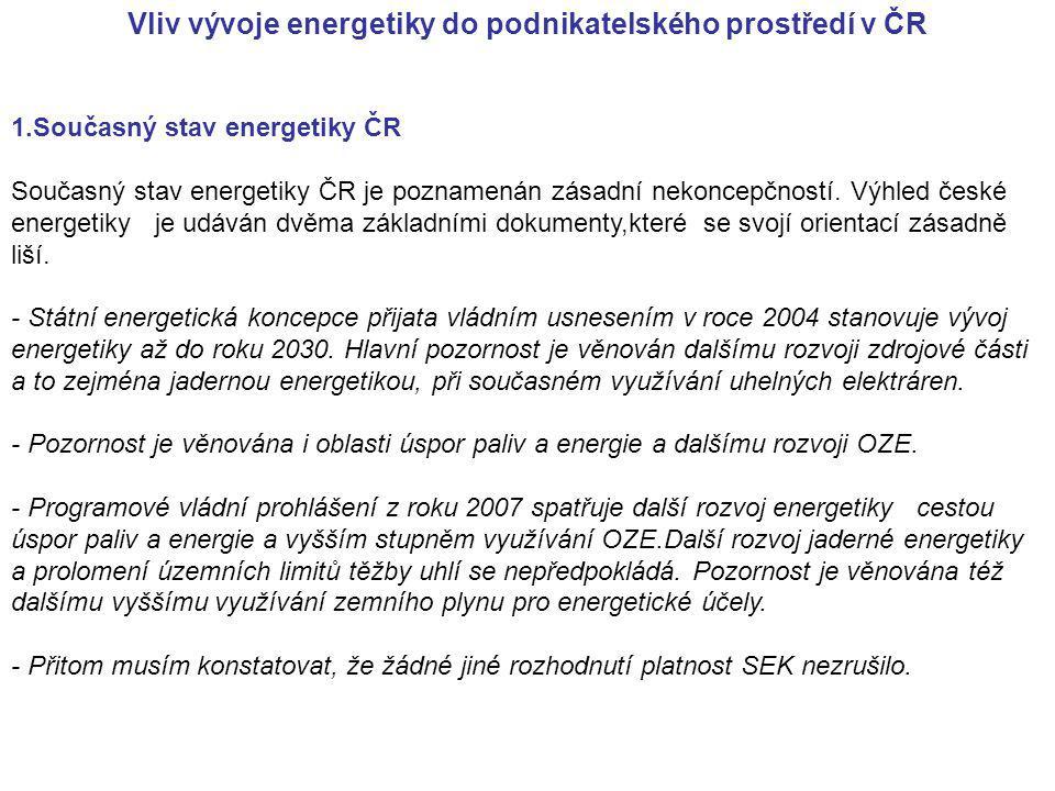 Vliv vývoje energetiky do podnikatelského prostředí v ČR