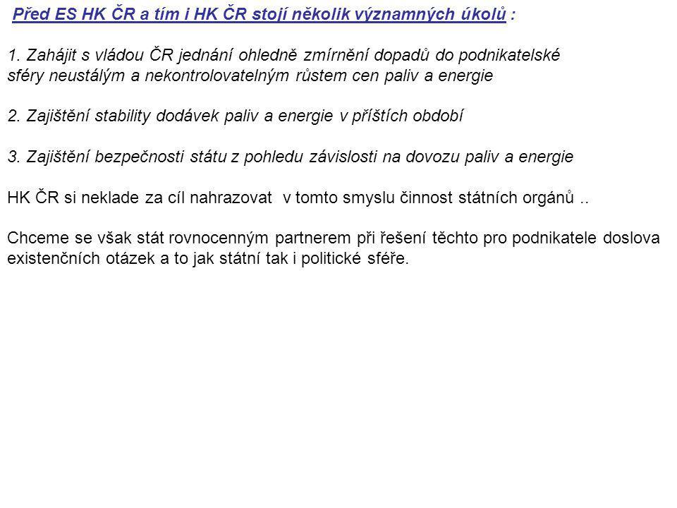 Před ES HK ČR a tím i HK ČR stojí několik významných úkolů :