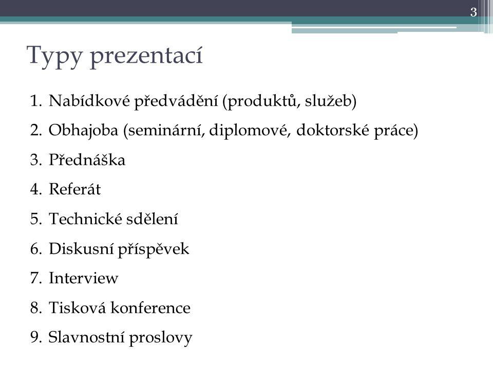 Typy prezentací Nabídkové předvádění (produktů, služeb)
