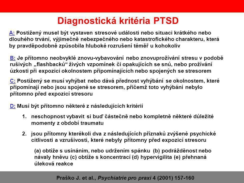 Diagnostická kritéria PTSD