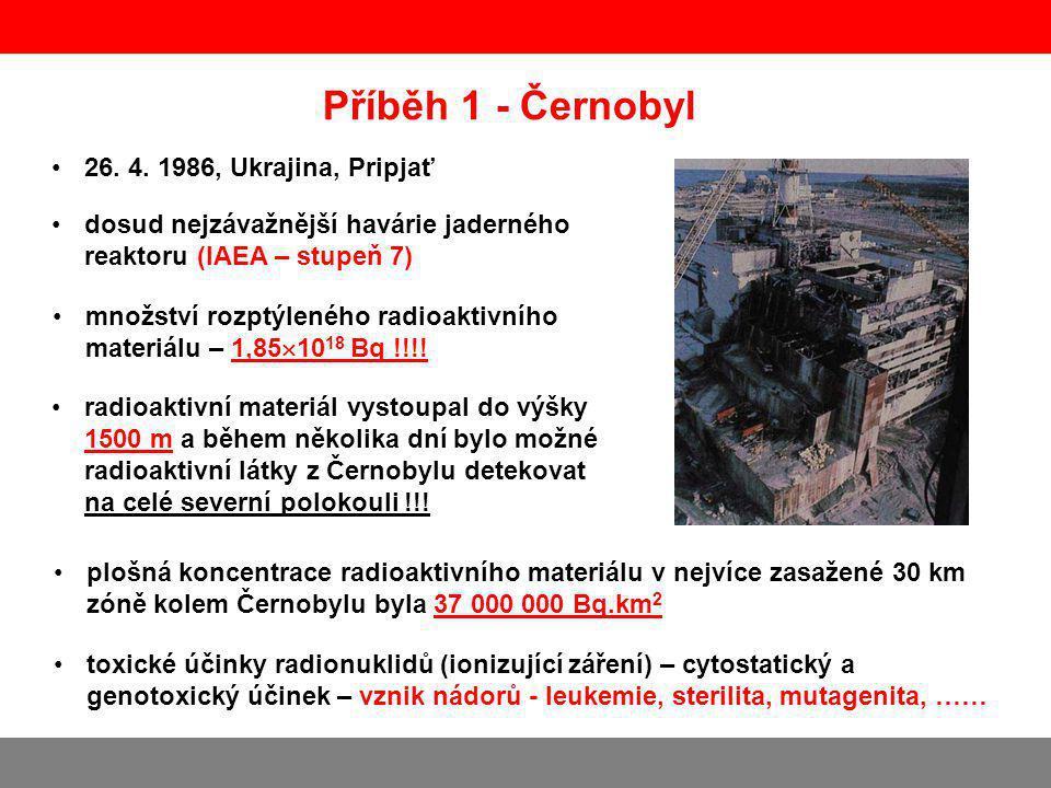 Příběh 1 - Černobyl 26. 4. 1986, Ukrajina, Pripjať
