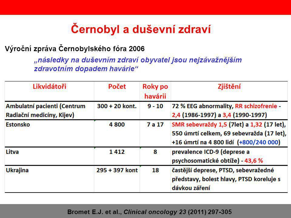 Černobyl a duševní zdraví