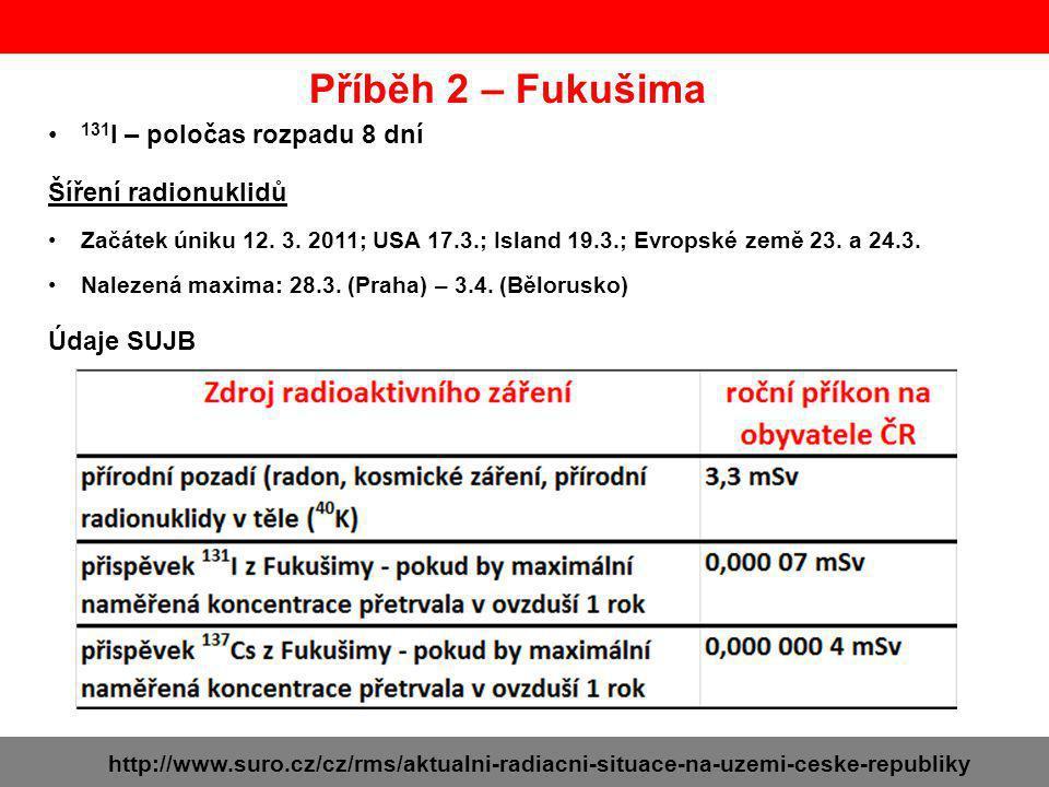 Příběh 2 – Fukušima 131I – poločas rozpadu 8 dní Šíření radionuklidů